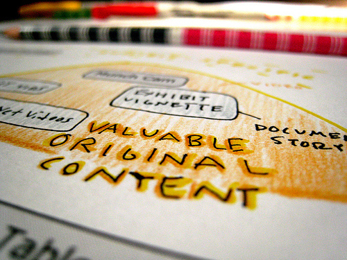 How content length affects your rankings and Traffic