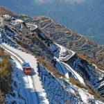 Sikkim -2nd beautiful destination for summer