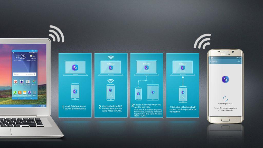 Samsung Sidesync Application